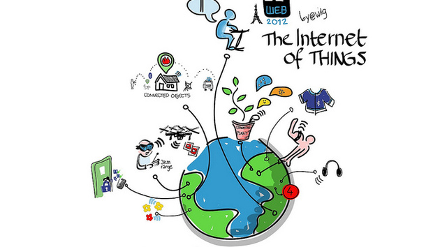 internet-of-things-620x354