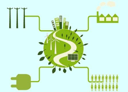 smart-grids smart city Openleadr reti