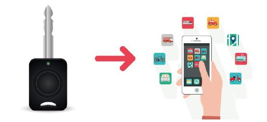 Sharing Mobility User