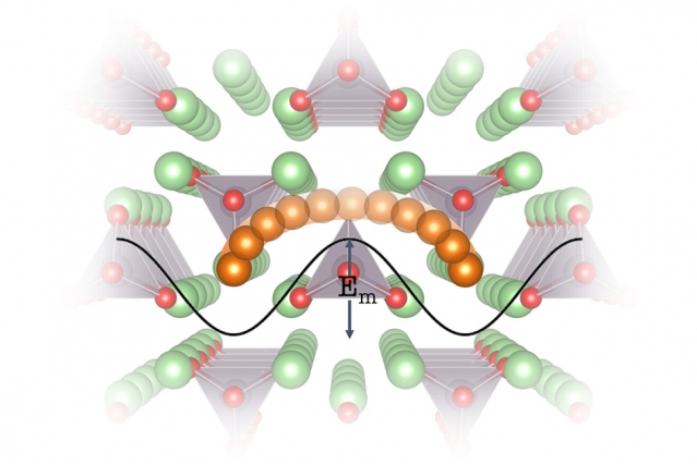 MIT Lithium Electrolytes