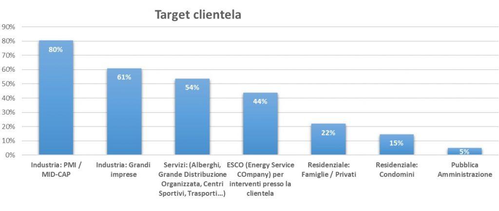 Target Clientela 1024x433