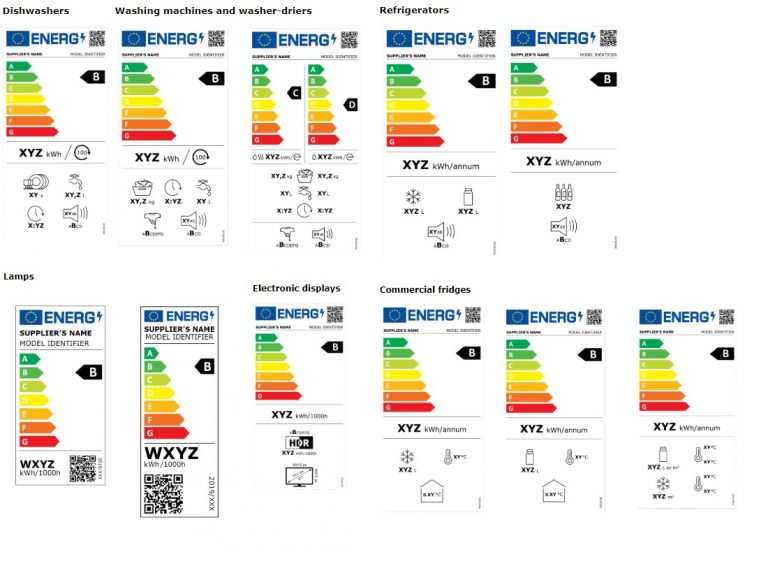 Ecco le nuove etichette energetiche europee