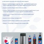 Packaging Coinvolti 150x150