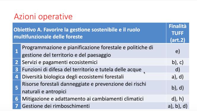 Strategia nazionale foreste _ azioni operative