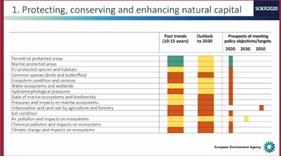 politiche ambiente europee
