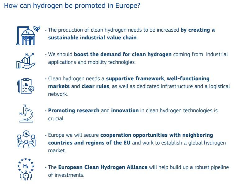 strategia idrogeno_promozione