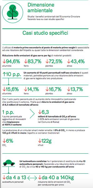 benefici ambientali economia circolare