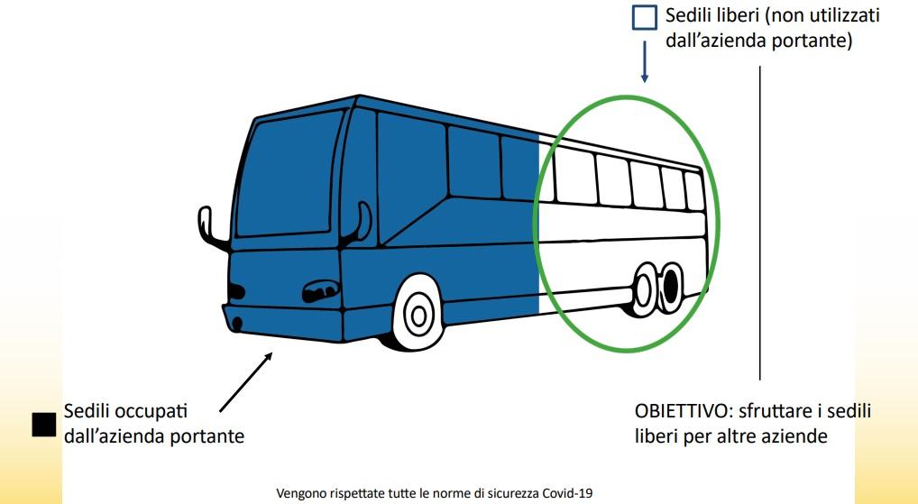 trasporto BusForFun