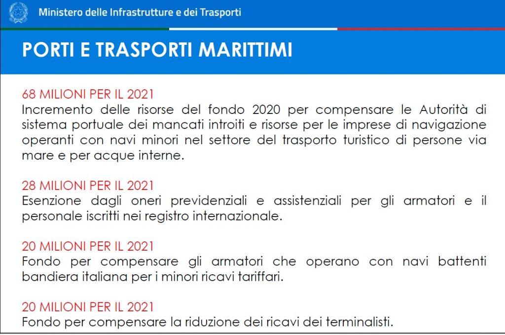 Trasporto Marittimo 1024x679