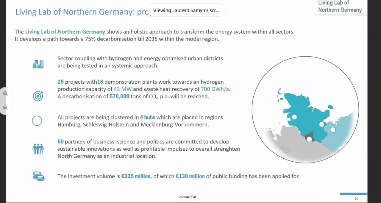 il progetto del Living Lab Northern Germany