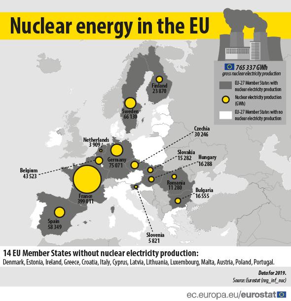 Nuclear energy production_2019data