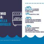 infografiche acqua