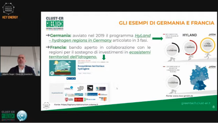 germania francia idrogeno