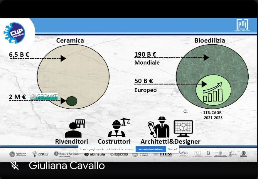 startcup bioedilizia