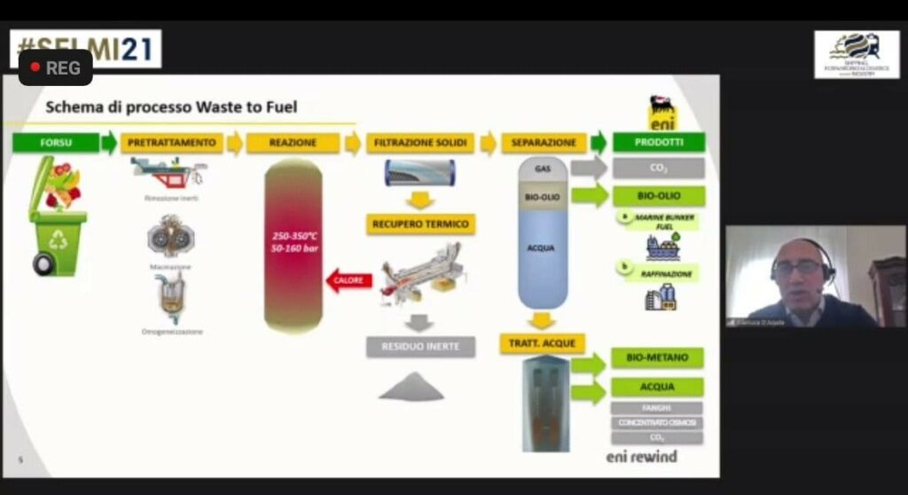 waste to fuel eni