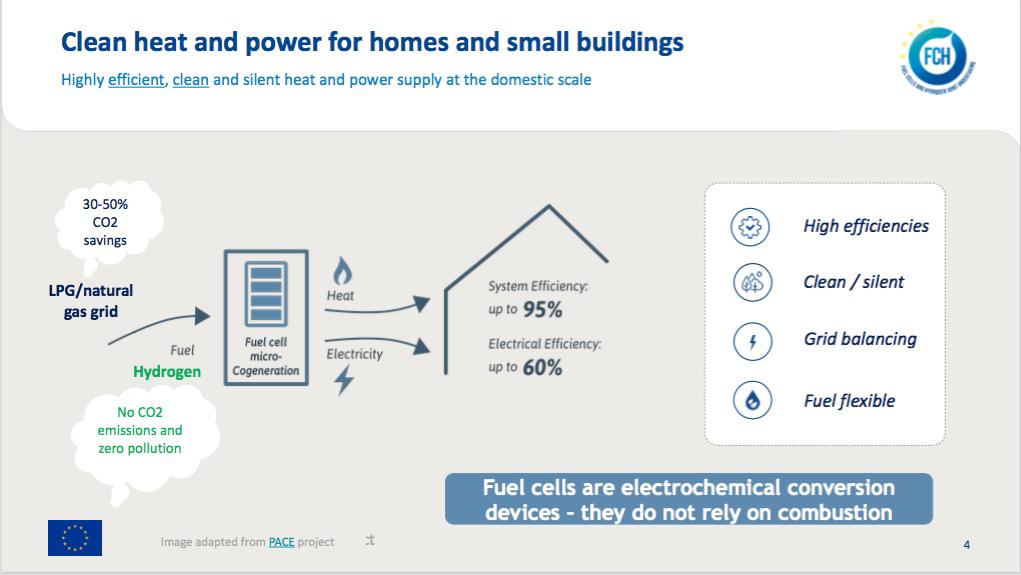 decarbonizzazione edifici