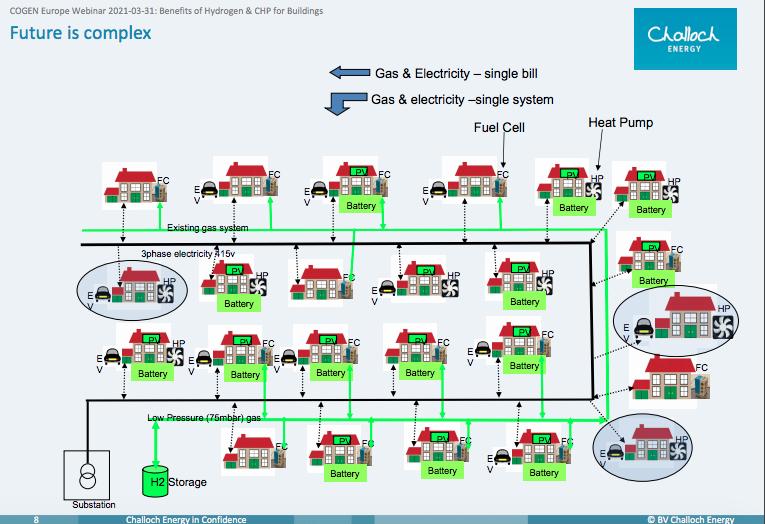 sistema energetico