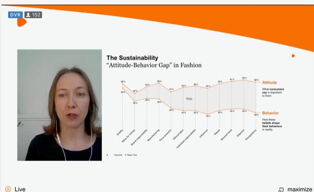 Moda sostenibile: incoerenza tra attitudine e comportamento