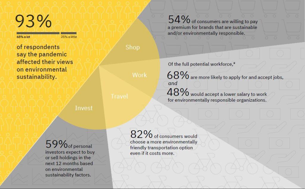 infografica consumatore