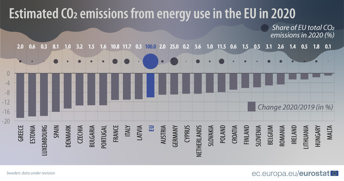 Early estimates CO2 emissions 2020.png