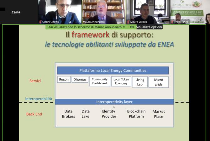 Il framework Enea