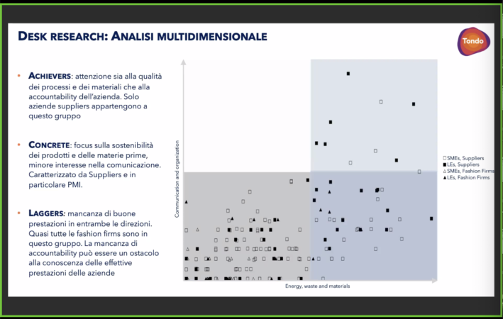 Analisi Multidimensioanle E1624448981384