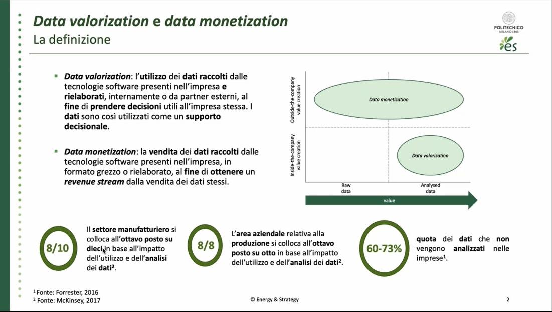 data valorization