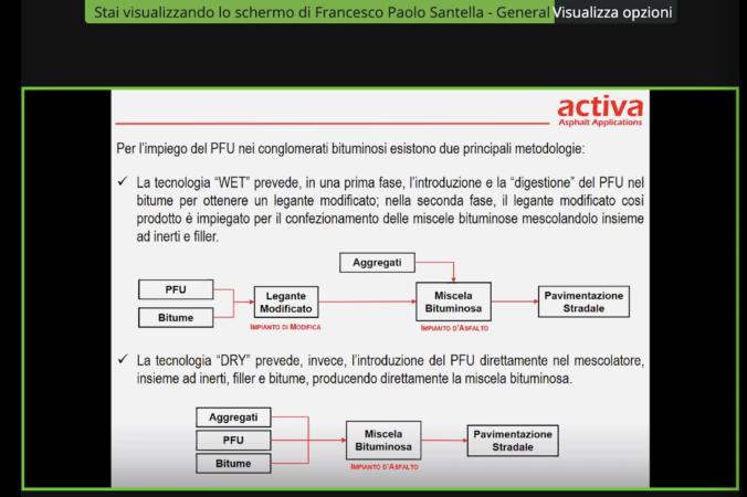Le 2 metodologie per l'impiego dei Pfu