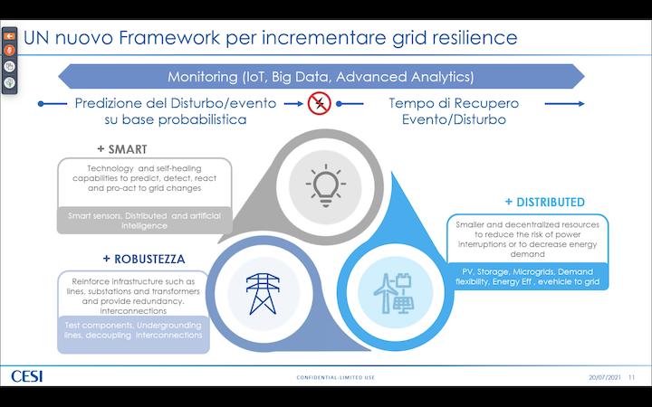 Un nuovo framework