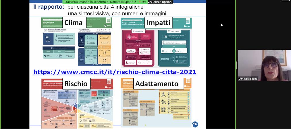4 infografiche sintesi visiva_rapporto I cambiamenti climatici in 6 città italiane