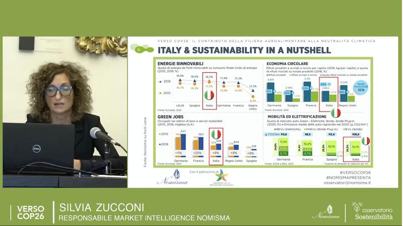 Italy&sustainability