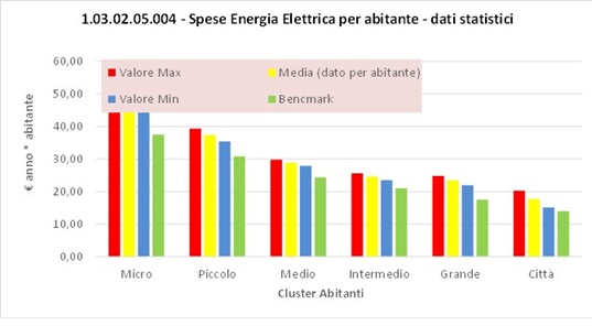 Gerbo Energia Elettrica 2